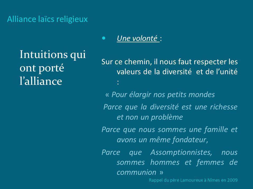 Alliance laïcs religieux Intuitions qui ont porté lalliance Une volonté : Sur ce chemin, il nous faut respecter les valeurs de la diversité et de luni