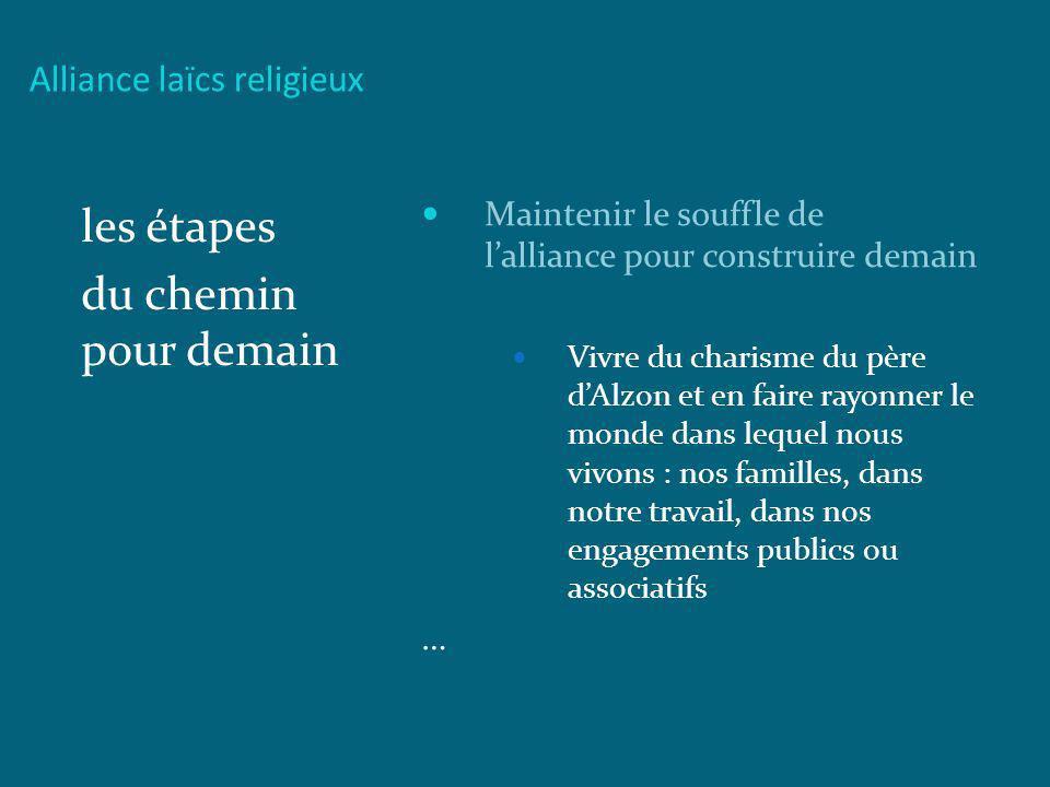 Alliance laïcs religieux les étapes du chemin pour demain Maintenir le souffle de lalliance pour construire demain Vivre du charisme du père dAlzon et