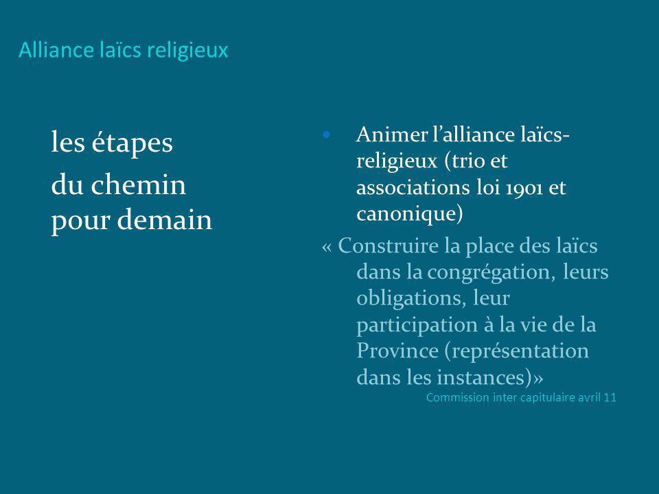 Alliance laïcs religieux les étapes du chemin pour demain Animer lalliance laïcs- religieux (trio et associations loi 1901 et canonique) « Construire
