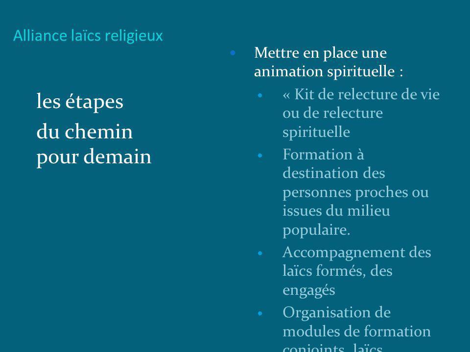 Alliance laïcs religieux les étapes du chemin pour demain Mettre en place une animation spirituelle : « Kit de relecture de vie ou de relecture spirit