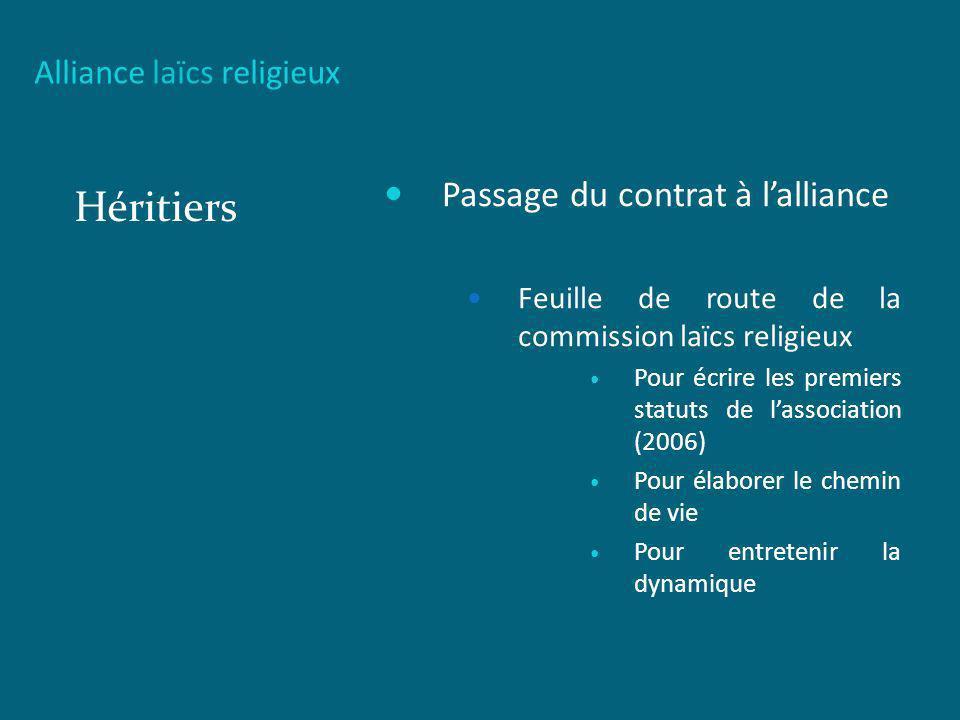 Alliance laïcs religieux Héritiers Passage du contrat à lalliance Feuille de route de la commission laïcs religieux Pour écrire les premiers statuts d