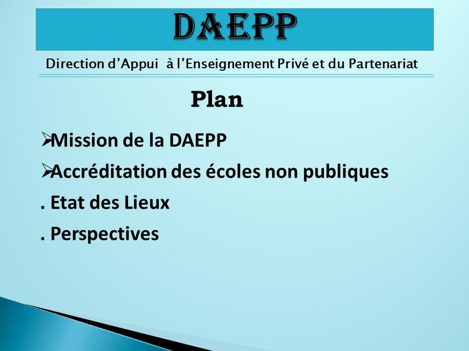 Plan Mission de la DAEPP Accréditation des écoles non publiques. Etat des Lieux. Perspectives Direction dAppui à lEnseignement Privé et du Partenariat