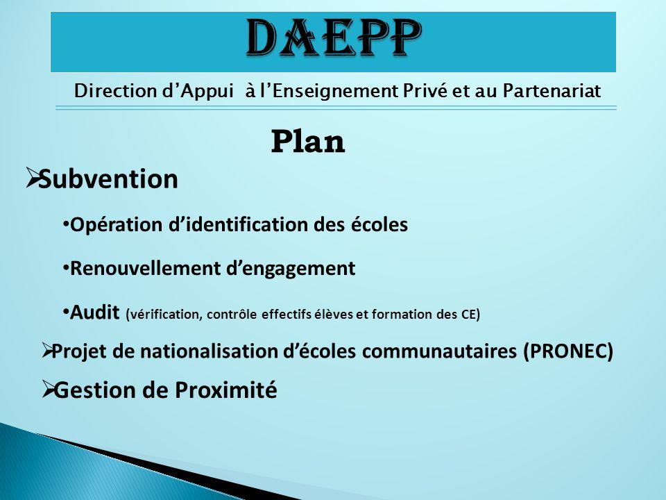 Plan Direction dAppui à lEnseignement Privé et au Partenariat Subvention Opération didentification des écoles Renouvellement dengagement Audit (vérifi