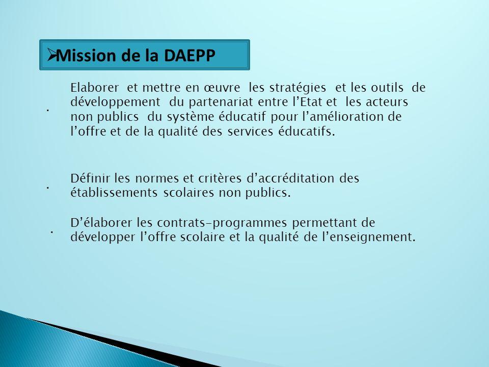 Mission de la DAEPP Elaborer et mettre en œuvre les stratégies et les outils de développement du partenariat entre lEtat et les acteurs non publics du