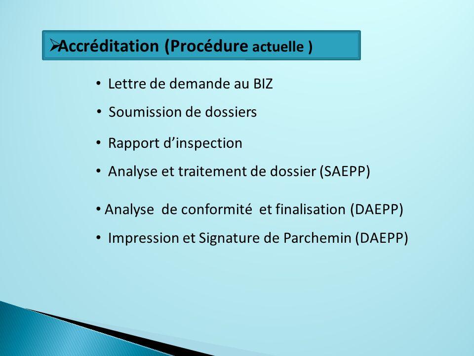 Accréditation (Procédure actuelle ) Lettre de demande au BIZ Soumission de dossiers Rapport dinspection Analyse et traitement de dossier (SAEPP) Analy