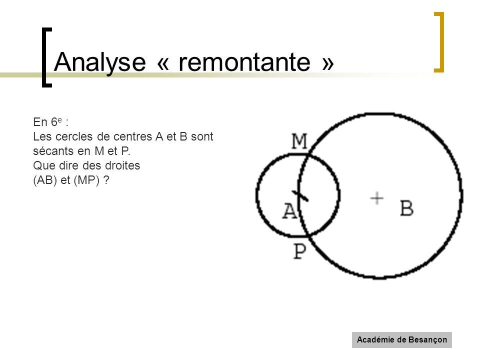 Académie de Besançon Analyse « remontante » En 6 e : Les cercles de centres A et B sont sécants en M et P. Que dire des droites (AB) et (MP) ?
