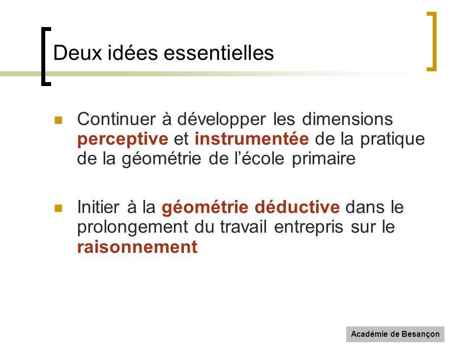 Académie de Besançon Deux idées essentielles Continuer à développer les dimensions perceptive et instrumentée de la pratique de la géométrie de lécole