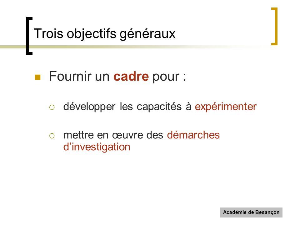 Académie de Besançon Trois objectifs généraux Fournir un cadre pour : développer les capacités à expérimenter mettre en œuvre des démarches dinvestiga