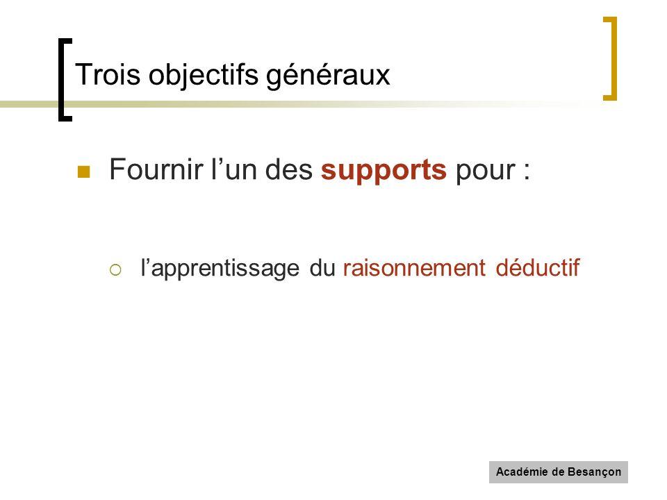 Académie de Besançon Trois objectifs généraux Fournir lun des supports pour : lapprentissage du raisonnement déductif