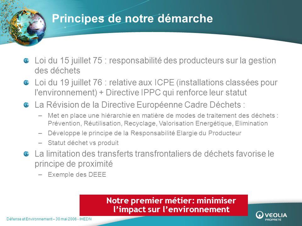 Défense et Environnement – 30 mai 2006 - IHEDN Principes de notre démarche Loi du 15 juillet 75 : responsabilité des producteurs sur la gestion des dé