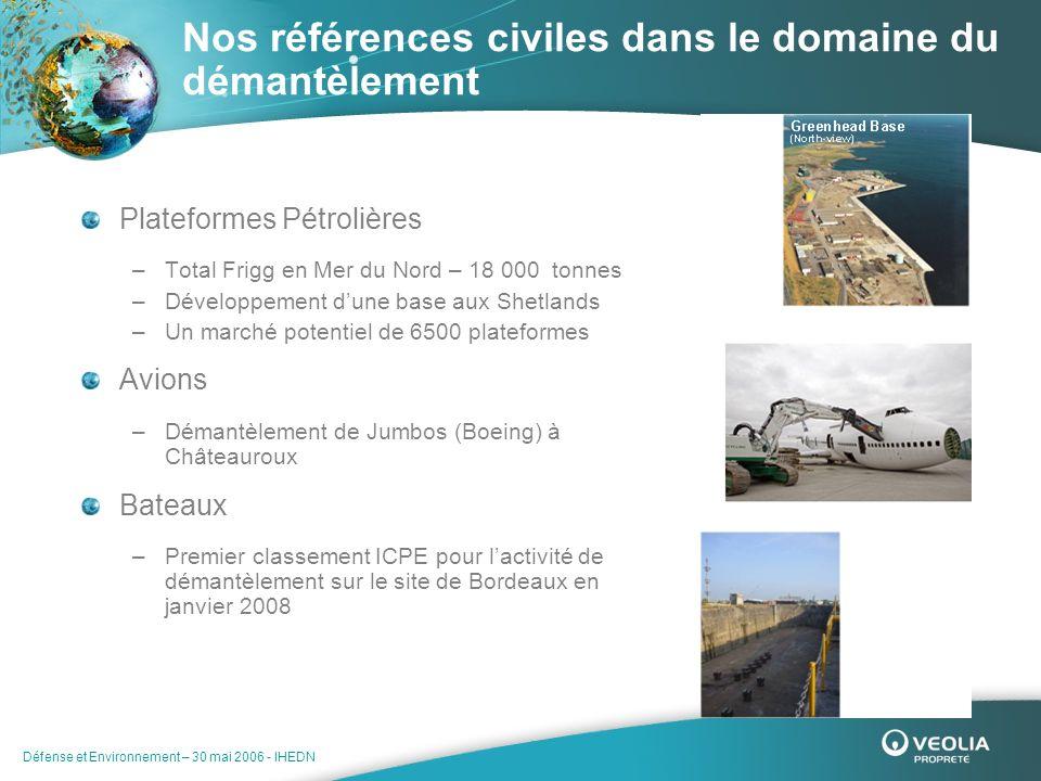 Défense et Environnement – 30 mai 2006 - IHEDN Nos références civiles dans le domaine du démantèlement Plateformes Pétrolières –Total Frigg en Mer du