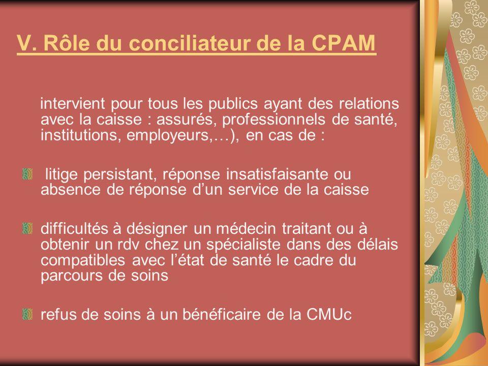 V. Rôle du conciliateur de la CPAM intervient pour tous les publics ayant des relations avec la caisse : assurés, professionnels de santé, institution