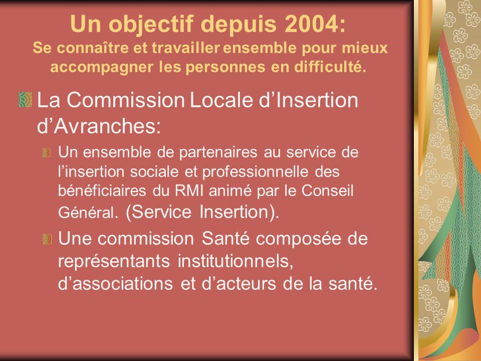 Objectif 2008/2009: Faire se rencontrer les professionnels de la Santé et du Social sur une thématique commune: Laccès aux droits et aux soins des personnes en situation de précarité.