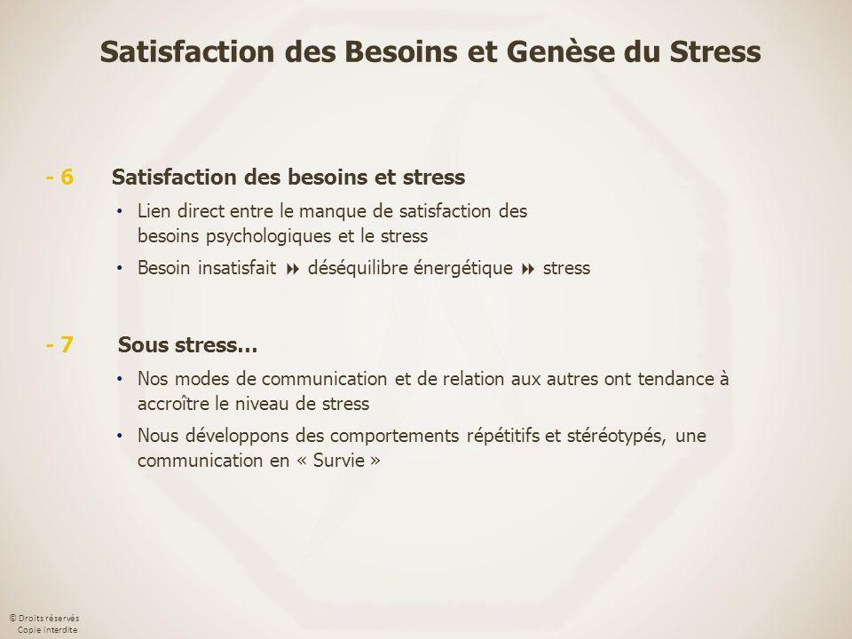 © Droits réservés Copie interdite - 6 Satisfaction des besoins et stress Lien direct entre le manque de satisfaction des besoins psychologiques et le