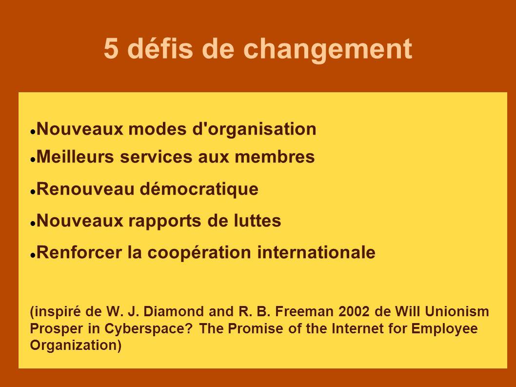 5 défis de changement Nouveaux modes d organisation Meilleurs services aux membres Renouveau démocratique Nouveaux rapports de luttes Renforcer la coopération internationale (inspiré de W.