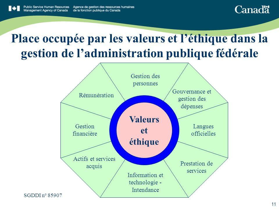 SGDDI n o 85907 11 Place occupée par les valeurs et léthique dans la gestion de ladministration publique fédérale Valeurs et éthique Gestion des perso