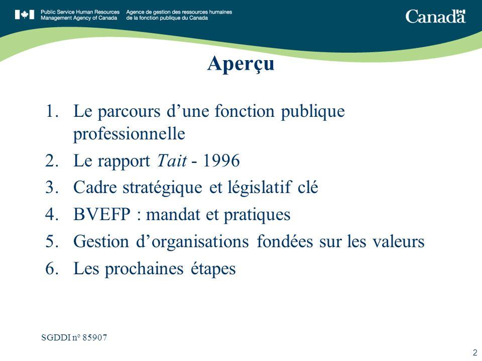 SGDDI n o 85907 2 Aperçu 1.Le parcours dune fonction publique professionnelle 2.Le rapport Tait - 1996 3.Cadre stratégique et législatif clé 4.BVEFP :