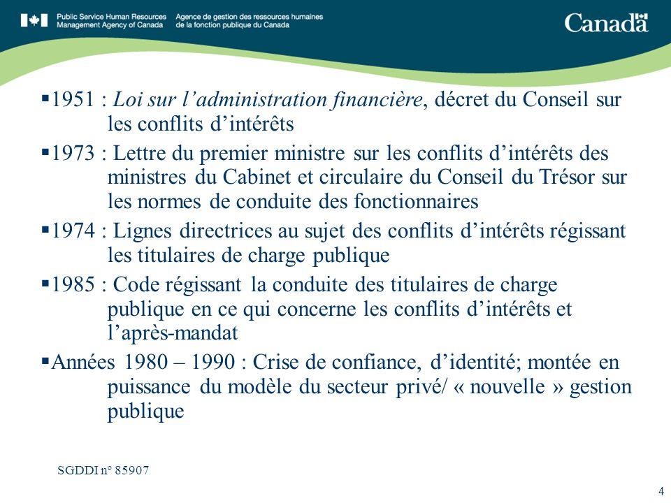 SGDDI n o 85907 4 1951 : Loi sur ladministration financière, décret du Conseil sur les conflits dintérêts 1973 : Lettre du premier ministre sur les co