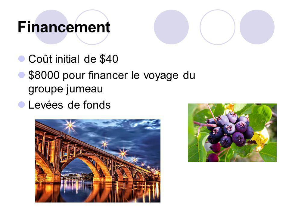 Financement Coût initial de $40 $8000 pour financer le voyage du groupe jumeau Levées de fonds