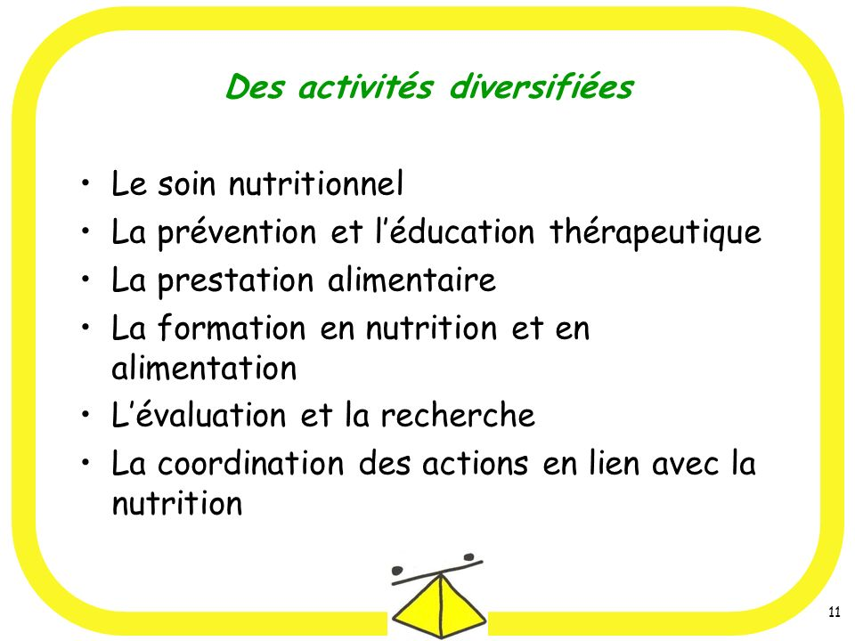 11 Des activités diversifiées Le soin nutritionnel La prévention et léducation thérapeutique La prestation alimentaire La formation en nutrition et en alimentation Lévaluation et la recherche La coordination des actions en lien avec la nutrition