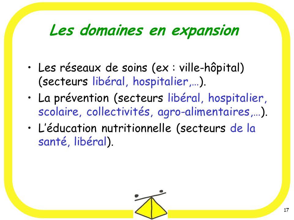 17 Les domaines en expansion Les réseaux de soins (ex : ville-hôpital) (secteurs libéral, hospitalier,…). La prévention (secteurs libéral, hospitalier