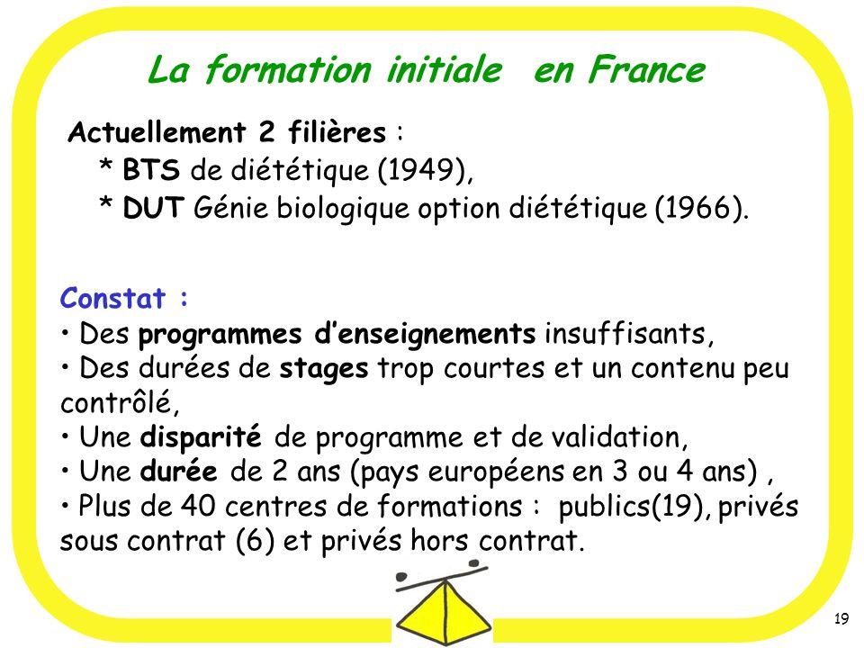19 La formation initiale en France Actuellement 2 filières : * BTS de diététique (1949), * DUT Génie biologique option diététique (1966). Constat : De
