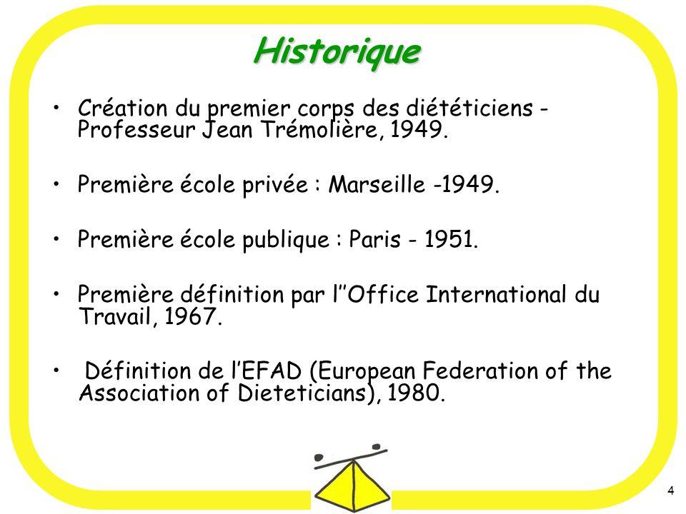 4 Création du premier corps des diététiciens - Professeur Jean Trémolière, 1949. Première école privée : Marseille -1949. Première école publique : Pa