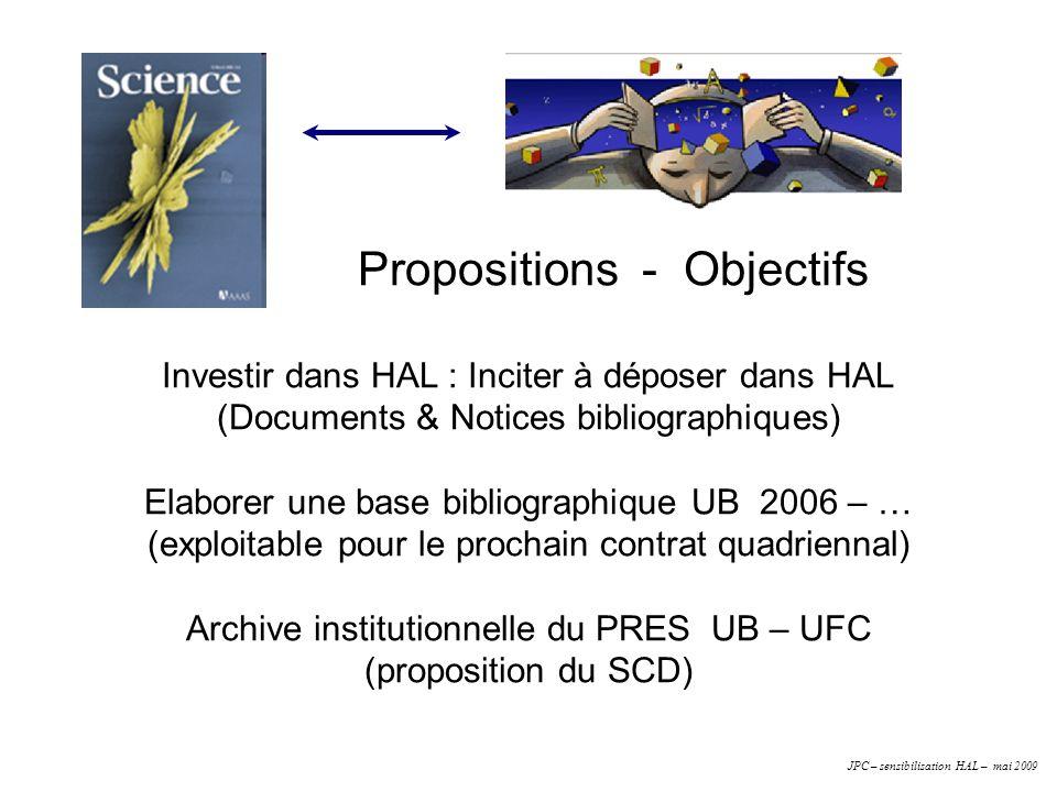 Propositions - Objectifs Investir dans HAL : Inciter à déposer dans HAL (Documents & Notices bibliographiques) Elaborer une base bibliographique UB 20