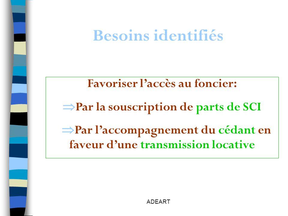 ADEART Besoins identifiés Favoriser laccès au foncier: Par la souscription de parts de SCI Par laccompagnement du cédant en faveur dune transmission locative