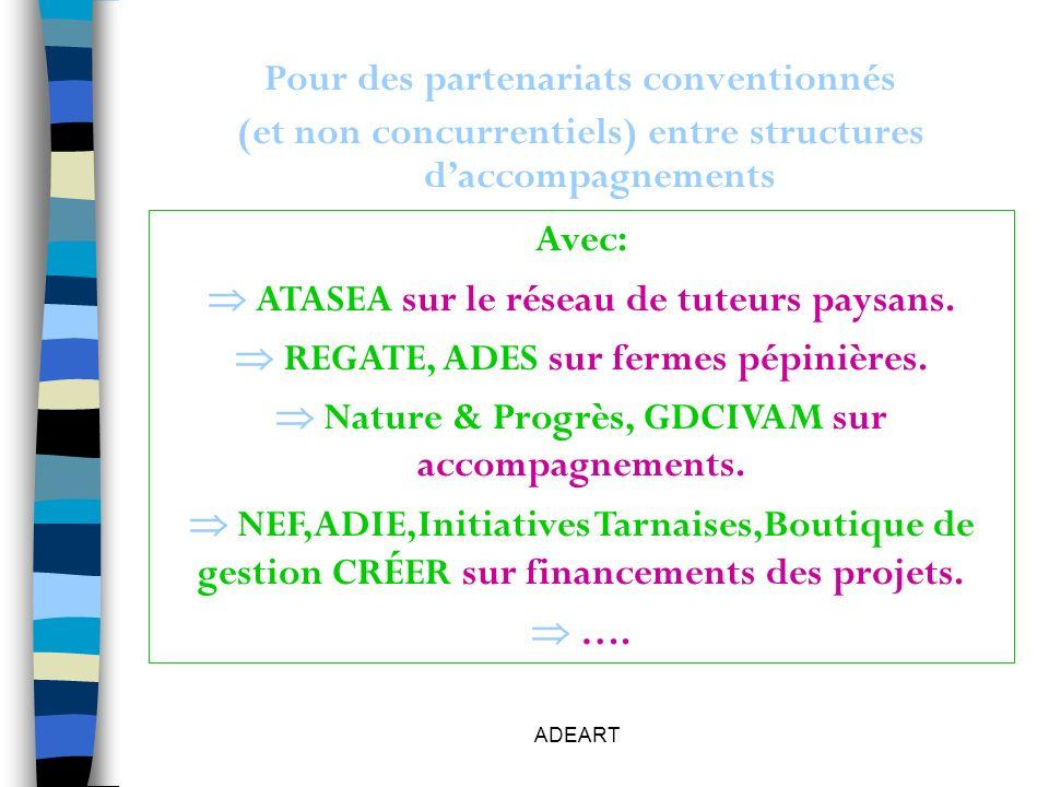 ADEART Pour des partenariats conventionnés (et non concurrentiels) entre structures daccompagnements Avec: ATASEA sur le réseau de tuteurs paysans.