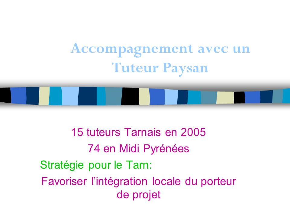 Accompagnement avec un Tuteur Paysan 15 tuteurs Tarnais en 2005 74 en Midi Pyrénées Stratégie pour le Tarn: Favoriser lintégration locale du porteur de projet
