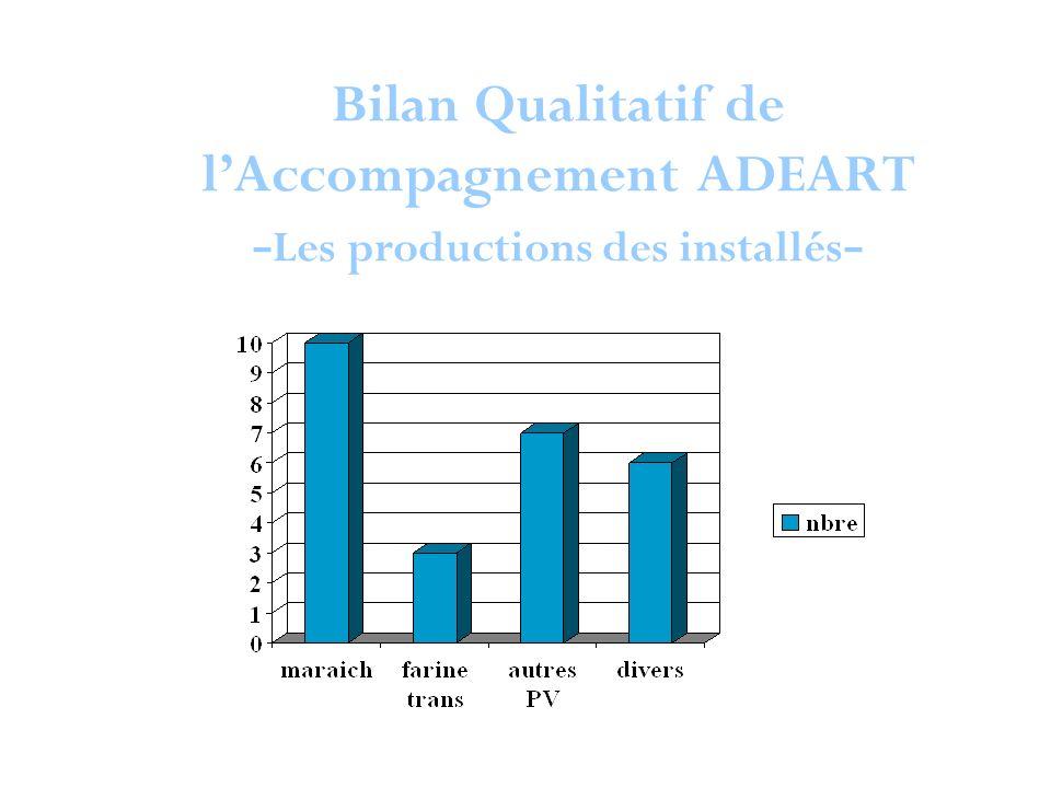 Bilan Qualitatif de lAccompagnement ADEART - Les productions des installés -