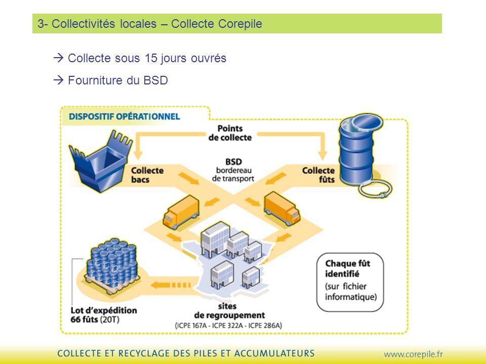 3- Collectivités locales – Collecte Corepile Collecte sous 15 jours ouvrés Fourniture du BSD