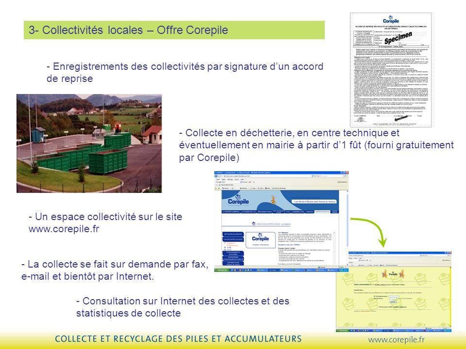 3- Collectivités locales – Offre Corepile - Enregistrements des collectivités par signature dun accord de reprise - Collecte en déchetterie, en centre
