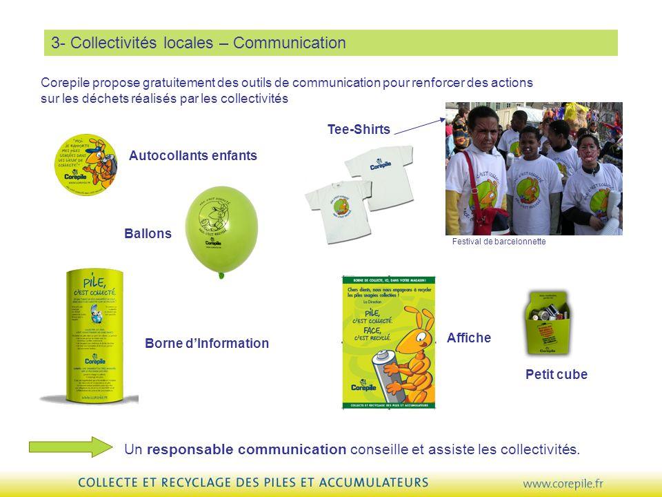 3- Collectivités locales – Communication Autocollants enfants Tee-Shirts Borne dInformation Affiche Corepile propose gratuitement des outils de commun