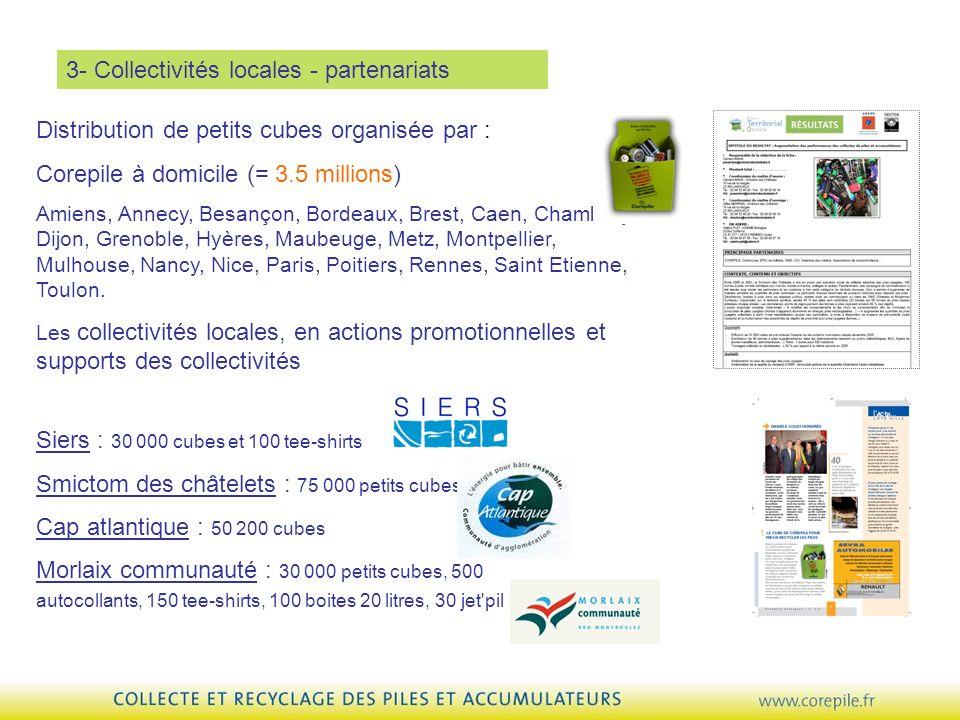 3- Collectivités locales - partenariats Siers : 30 000 cubes et 100 tee-shirts Smictom des châtelets : 75 000 petits cubes Cap atlantique : 50 200 cub