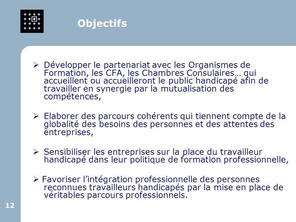 12 Objectifs Développer le partenariat avec les Organismes de Formation, les CFA, les Chambres Consulaires… qui accueillent ou accueilleront le public