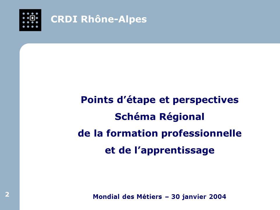 2 2 CRDI Rhône-Alpes Points détape et perspectives Schéma Régional de la formation professionnelle et de lapprentissage Mondial des Métiers – 30 janvi