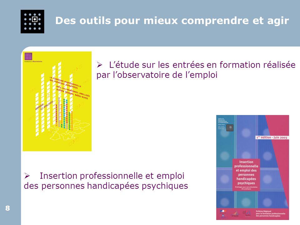 9 9 Perspectives 2004 Renforcer les résultats quantitatifs : Poursuivre lanimation des différents réseaux Accroître laccès à la formation et à la qualification, particulièrement pour les jeunes Enrichir loffre de formation par de nouvelles labellisations.