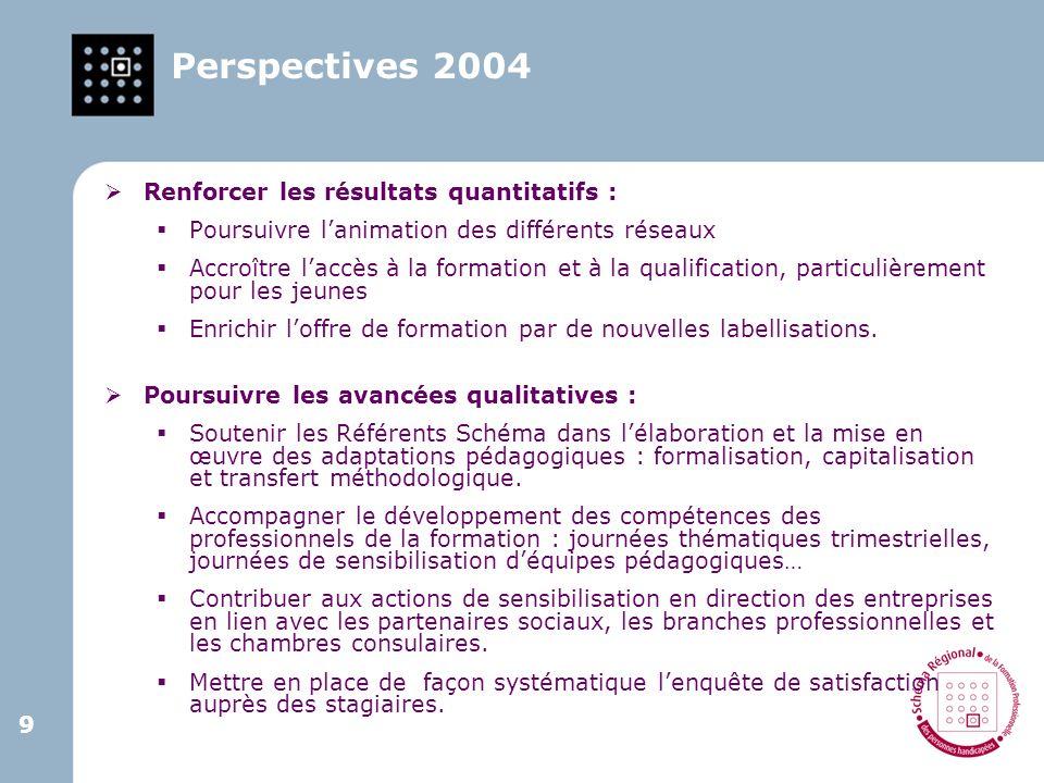 9 9 Perspectives 2004 Renforcer les résultats quantitatifs : Poursuivre lanimation des différents réseaux Accroître laccès à la formation et à la qual