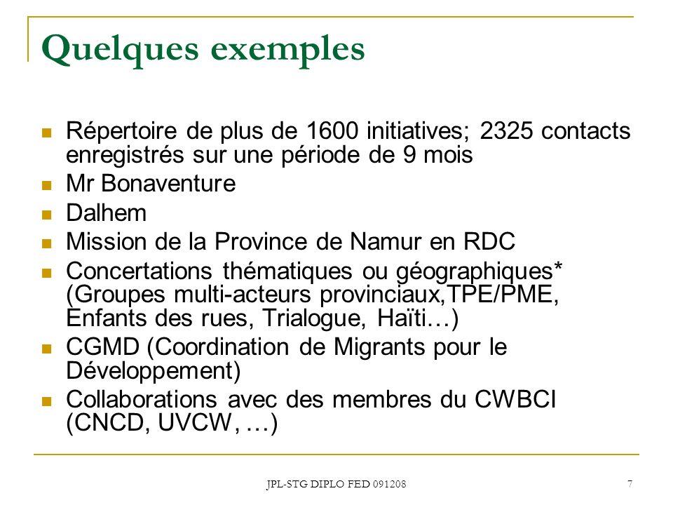 JPL-STG DIPLO FED 091208 7 Quelques exemples Répertoire de plus de 1600 initiatives; 2325 contacts enregistrés sur une période de 9 mois Mr Bonaventure Dalhem Mission de la Province de Namur en RDC Concertations thématiques ou géographiques* (Groupes multi-acteurs provinciaux,TPE/PME, Enfants des rues, Trialogue, Haïti…) CGMD (Coordination de Migrants pour le Développement) Collaborations avec des membres du CWBCI (CNCD, UVCW, …)
