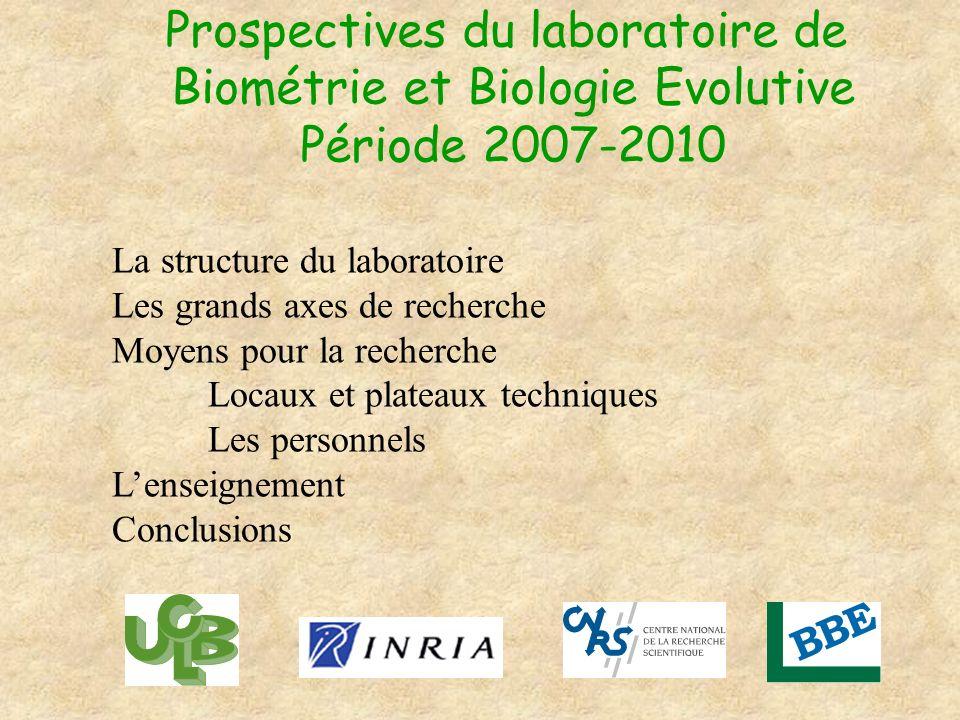 Prospectives du laboratoire de Biométrie et Biologie Evolutive Période 2007-2010 La structure du laboratoire Les grands axes de recherche Moyens pour