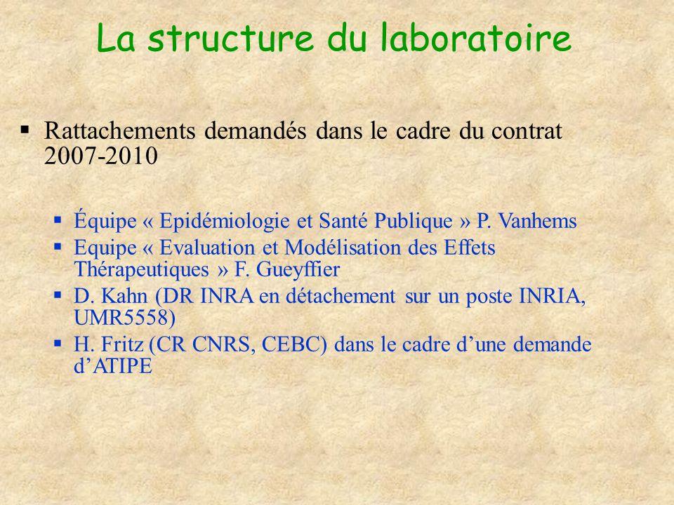 La structure du laboratoire Rattachements demandés dans le cadre du contrat 2007-2010 Équipe « Epidémiologie et Santé Publique » P. Vanhems Equipe « E