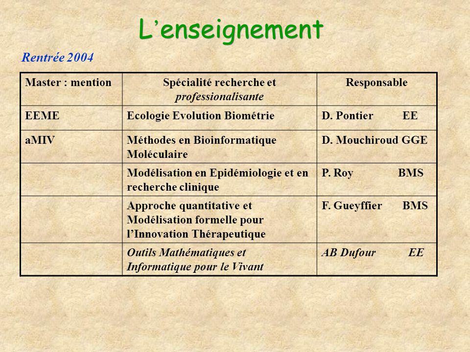 L enseignement Master : mentionSpécialité recherche et professionalisante Responsable EEMEEcologie Evolution BiométrieD. Pontier EE aMIVMéthodes en Bi