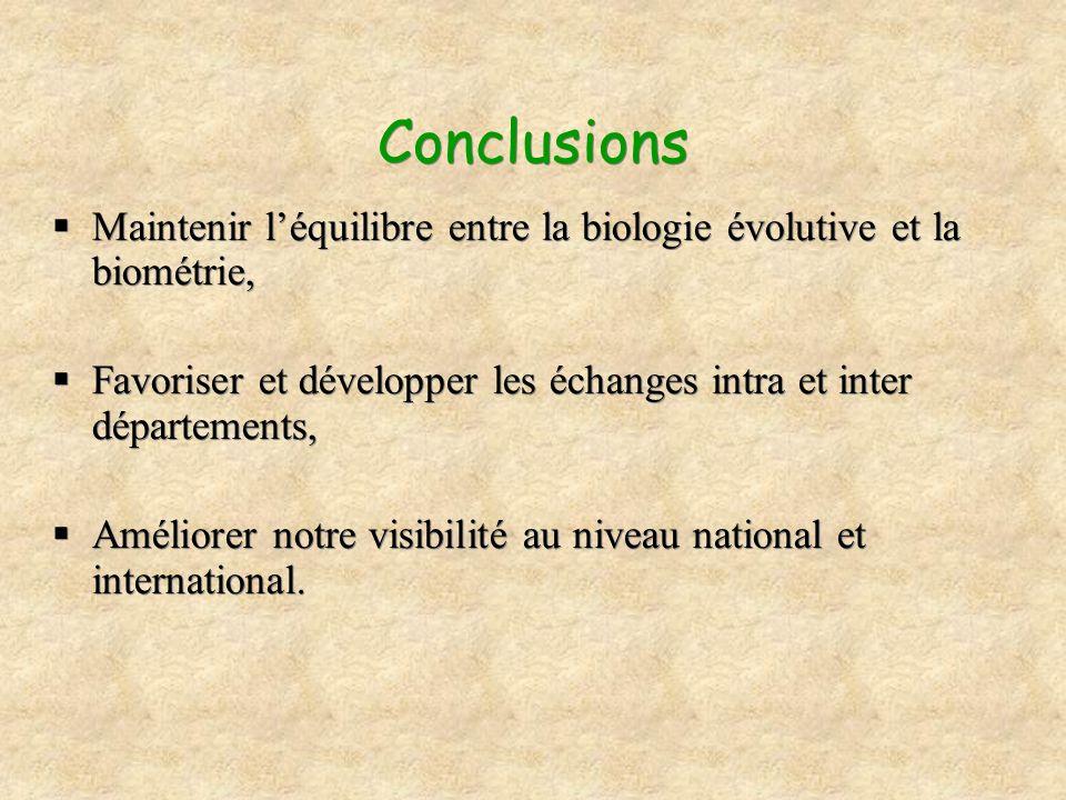 Conclusions Maintenir léquilibre entre la biologie évolutive et la biométrie, Favoriser et développer les échanges intra et inter départements, Amélio