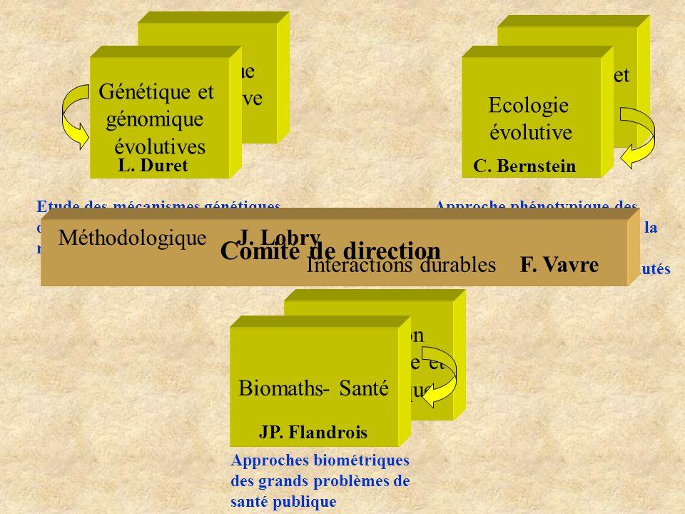 Les grands axes de recherche Méthodologies Génomique évolutive Ecologie évolutive Epidémiologie Méthodologies Génomique évolutive Ecologie évolutive Epidémiologie