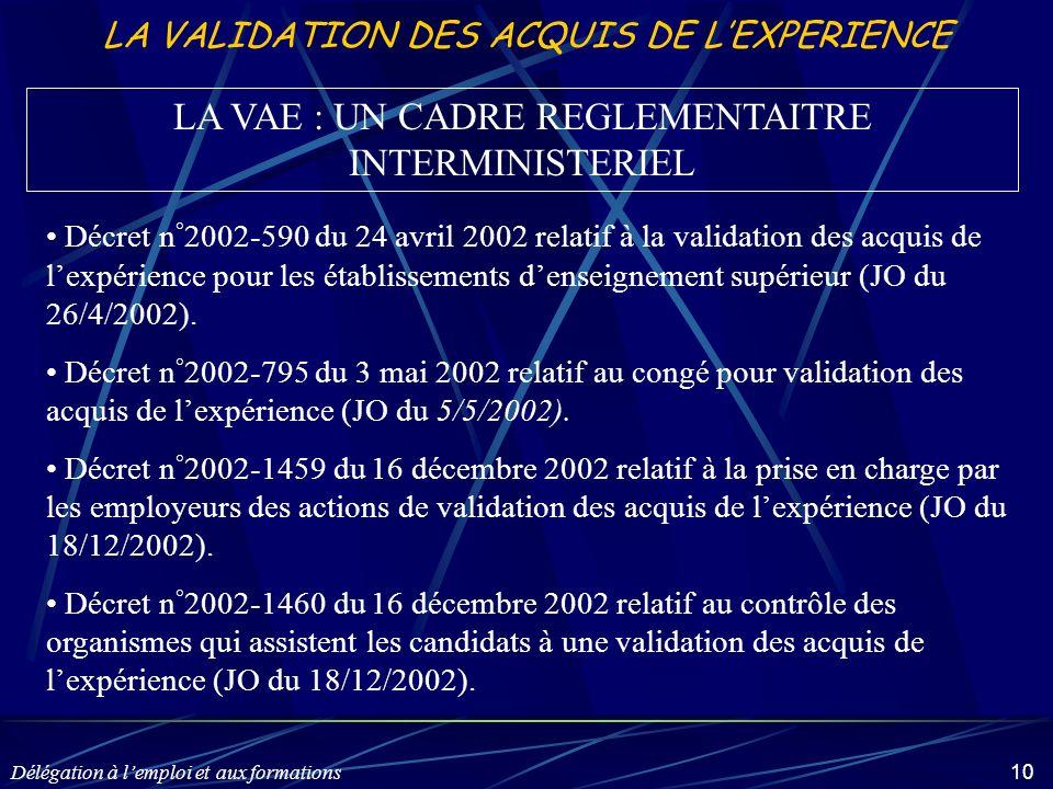Délégation à lemploi et aux formations 10 LA VALIDATION DES ACQUIS DE LEXPERIENCE LA VAE : UN CADRE REGLEMENTAITRE INTERMINISTERIEL Décret n ° 2002-59