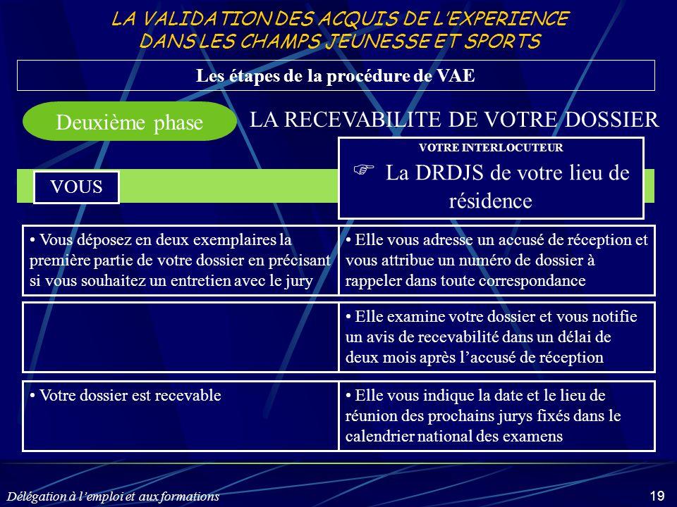 Délégation à lemploi et aux formations 19 Les étapes de la procédure de VAE Deuxième phase VOUS VOTRE INTERLOCUTEUR La DRDJS de votre lieu de résidenc