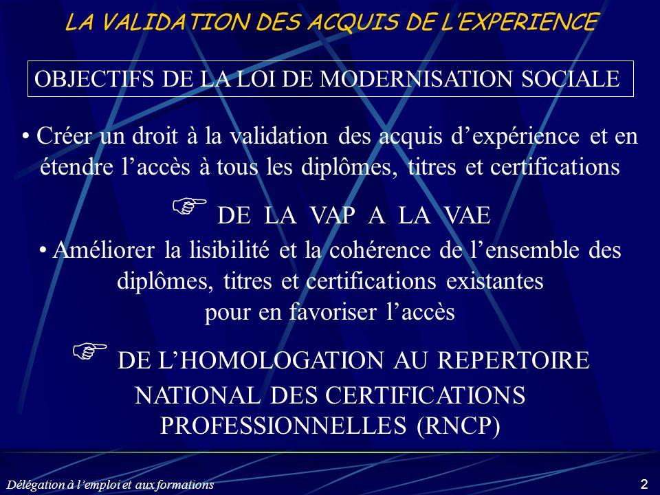 Délégation à lemploi et aux formations 3 LA VALIDATION DES ACQUIS DE LEXPERIENCE Loi de 1984 - décret de 1985 -pour les diplômes de lenseignement supérieur, -dispense de diplôme pour entrer dans un cycle de formation.