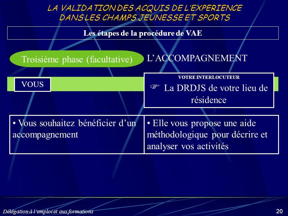 Délégation à lemploi et aux formations 20 Les étapes de la procédure de VAE Troisième phase (facultative) LACCOMPAGNEMENT Elle vous propose une aide m